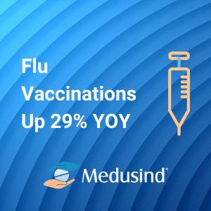 2020 Flu Vaccine Trends